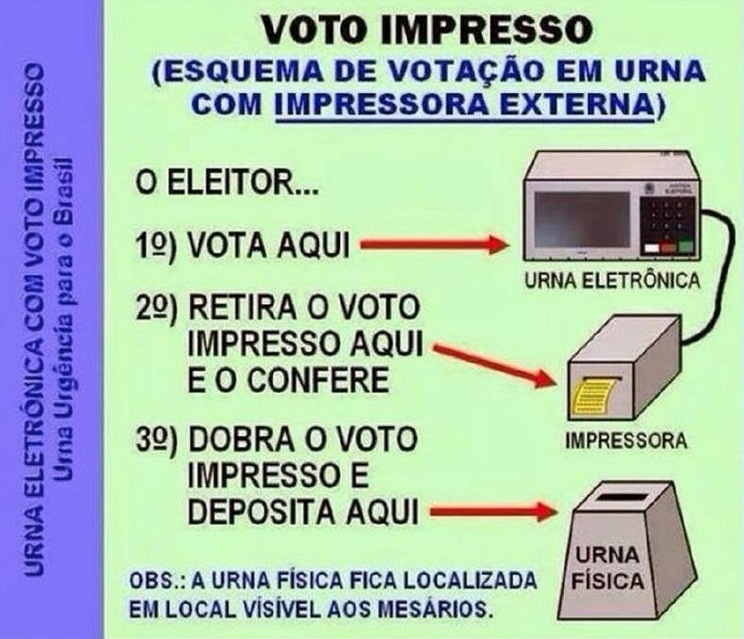 Voto_impresso