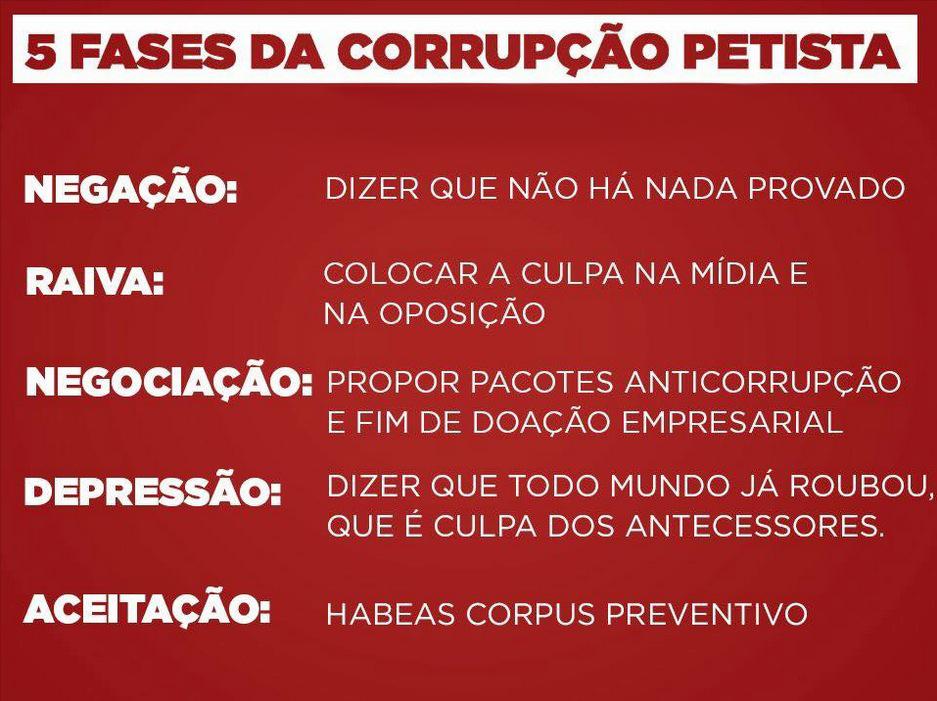 petistas
